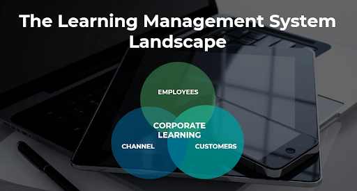 Corporate learning serves three main audiences