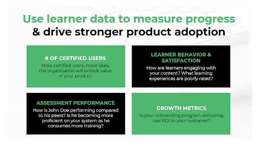 Use learner data to measure progress and drive greater product adoption